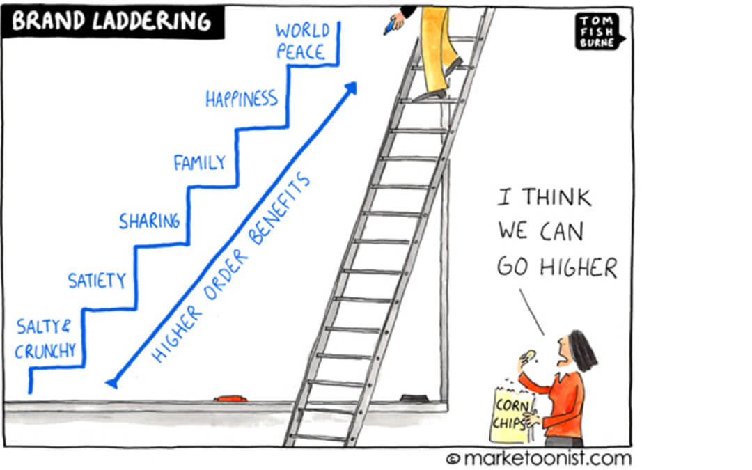 Bridging the Meaning Gap