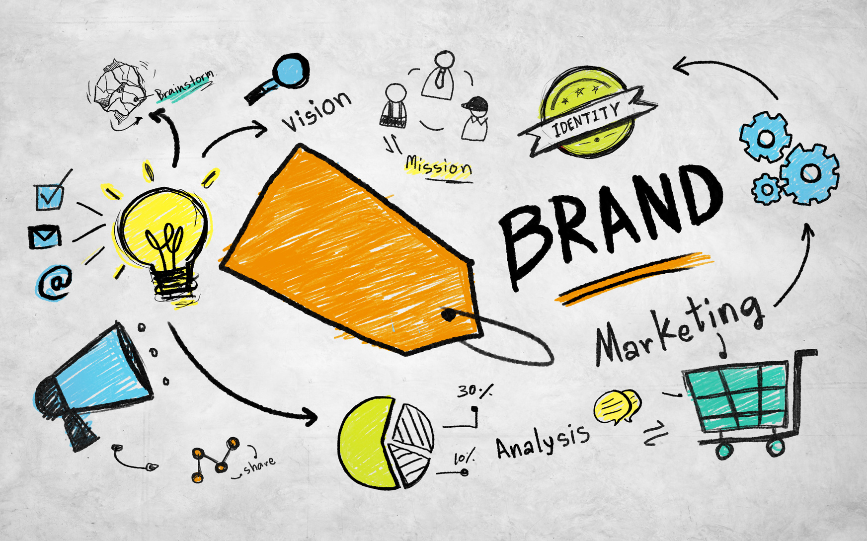 six secrets of thriving brands today