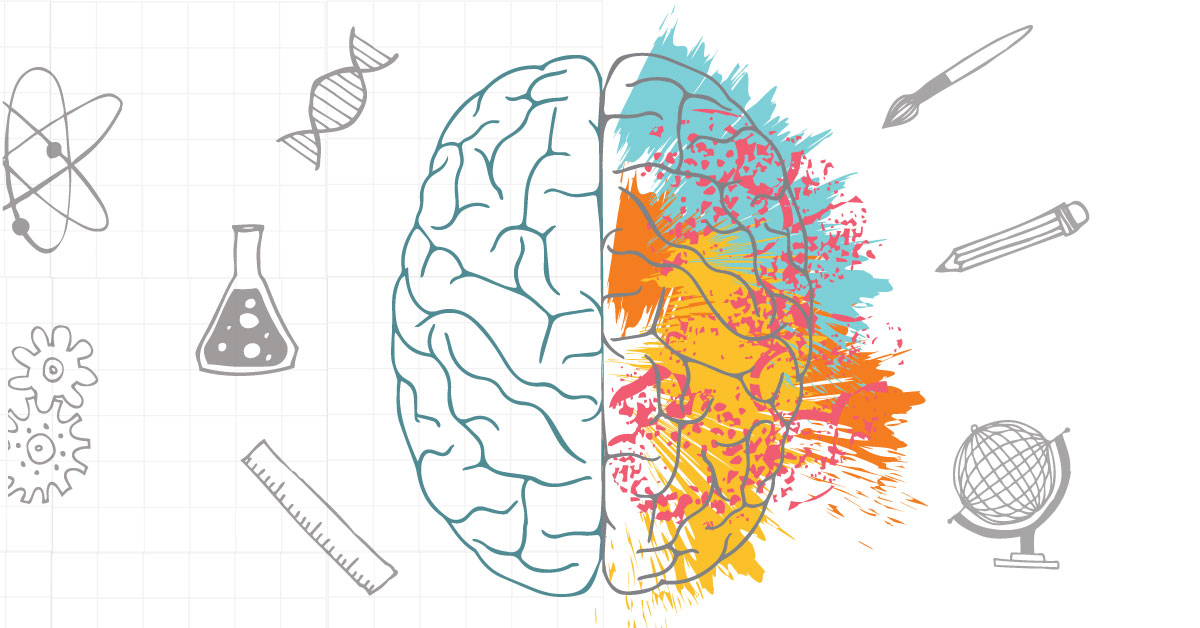 the left and right brain the Answer these 31 questions prepared by psychologists to see if you are more left brain oriented or right brain oriented the test is free and no need to register.