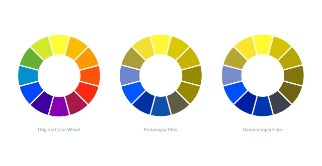 A Deep Dive into Designing for Accessibility - Venn Diagram - color wheel