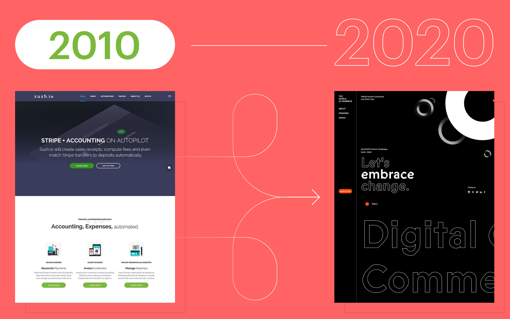 The New Web How Dev Tools And Collaboration Enable New Design
